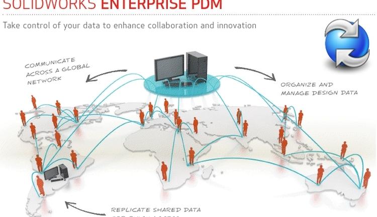 1-solidworks-epdm-enterprise-pdm-seminar-webinar