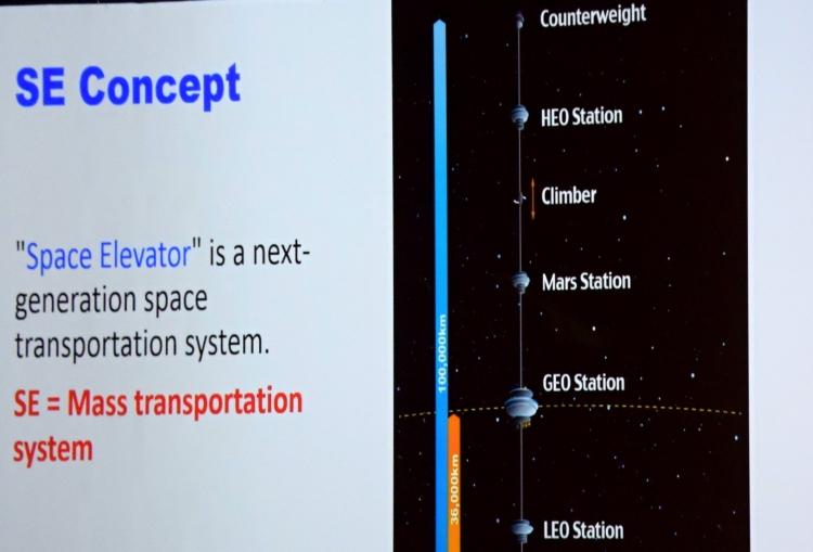 Vesmírný (orbitální) výtah je hypotetické zařízení pevně spojující těleso na geostacionární dráze s povrchem Země, případně povrch jiné planety s tělesem na její stacionární dráze. Tento výtah by umožňoval vynášení nákladů bez použití rakety