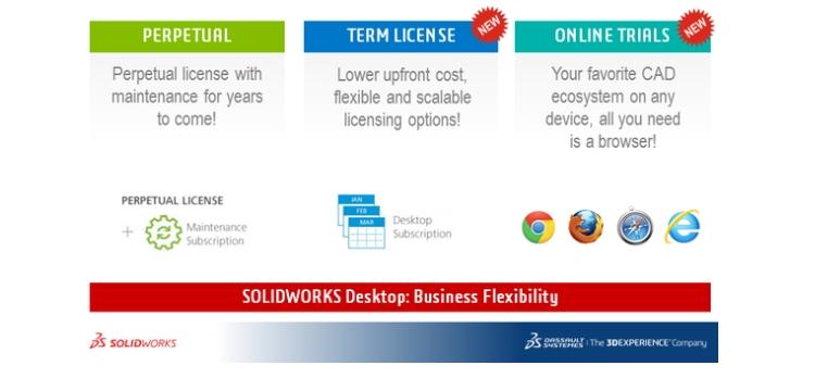 """Nové možnosti licencování jsou flexibilní a dostupné pro všechny uživatele. SOLIDWORKS brzy pořídíte mimo standardní """"desktopové"""" verze i ve formě předplatného (bez trvalé licence) nebo jako on-line řešení SOLIDWORKS Xdesign. Již nyní můžete provést registraci do Beta programu na stráncehttp://xdesign.SOLIDWORKS.com/. Podrobnější informace o podmínkách licencování a dostupnosti přineseme již brzy"""