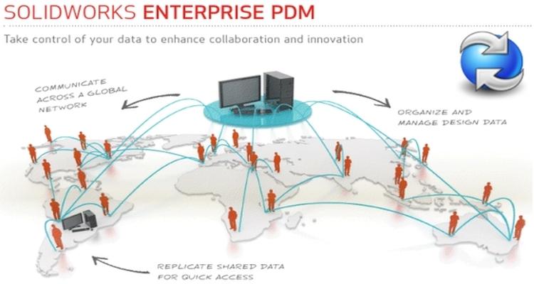 2-solidworks-epdm-správa-dat-enterprise-750