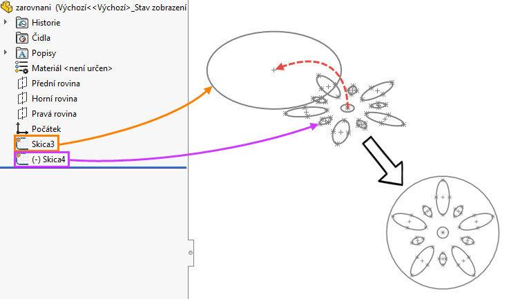 11-SolidWorks-Mujsolidworks-nastroje-skici-zarovnani-pocatek-tipy-a-triky