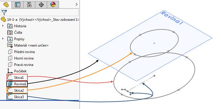 2-SolidWorks-prace-s-plochami-14-1-priklad-postup-reseni-modelovani-ploch-zaklady