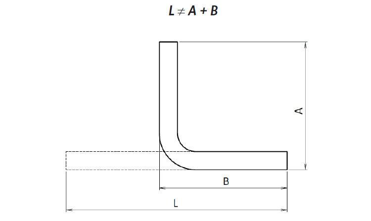 Délka rozvinutého tvaru neodpovídá délce lemů A a B