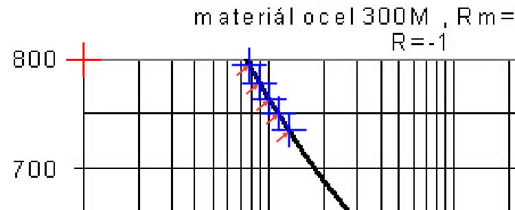 15-SOLIDWORKS-export-krivky-souradnice-jak-ziskat-obrazek-convert-JPEG-to-Excel