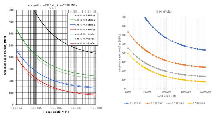 61-SOLIDWORKS-export-krivky-souradnice-jak-ziskat-obrazek-convert-JPEG-to-Excel