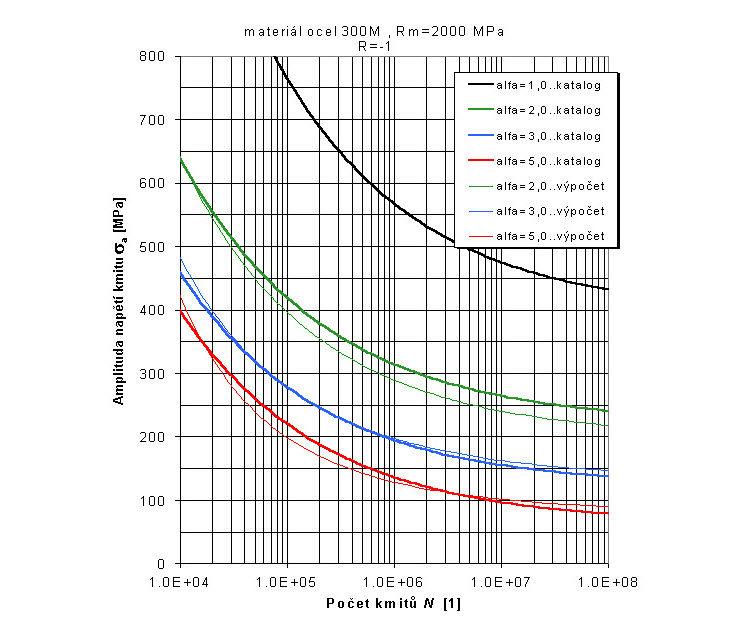 63-SOLIDWORKS-export-krivky-souradnice-jak-ziskat-obrazek-convert-JPEG-to-Excel