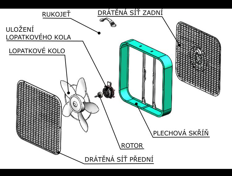 2-SolidWorks-postup-navod-modelani-vetrak-plechove-dily-1