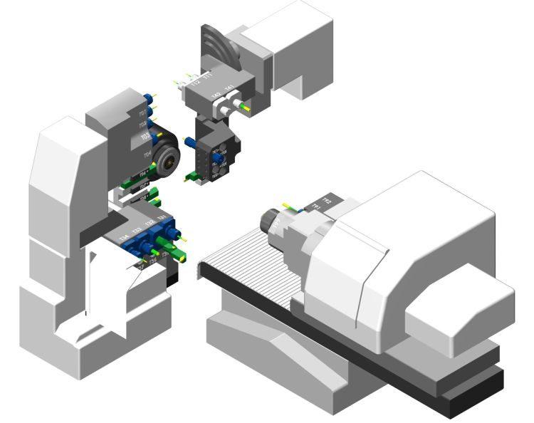 Nová verze SolidCAMu 2018 podporuje Swiww-type automaty