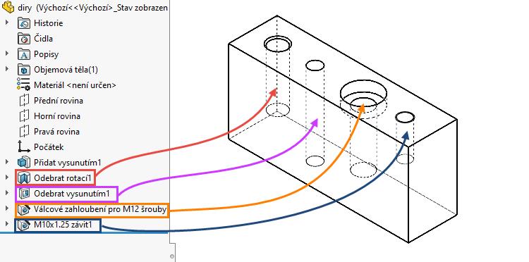 4-SOLIDWORKS2020-popisy-der-detailovani-vykresy
