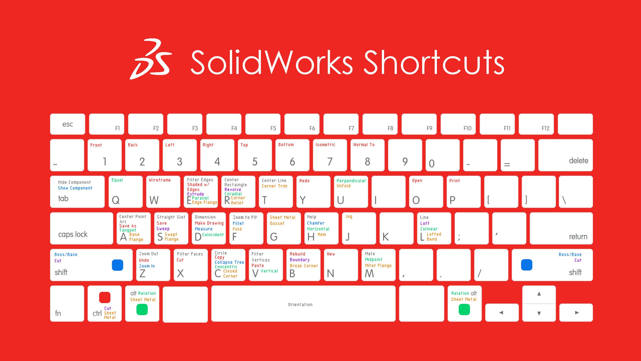 SolidWorks-hortkey-klavesove-zkratky